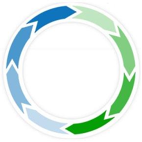 Пропускаем пост и вставляем рекламу между записями в цикле Wordpress